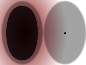 Visualization of teh T3.5 separation axiom