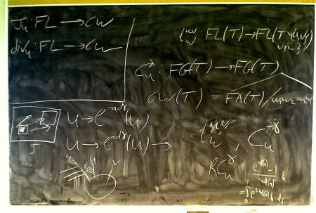 Original Image -- dirty blackboard image to be cleaned with neural net
