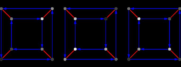 D4-graph-PointMult.png