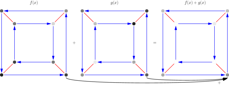 D4-graph-PointPlus.png