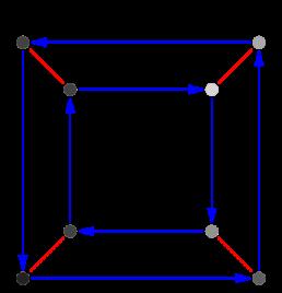 D4-graph.png